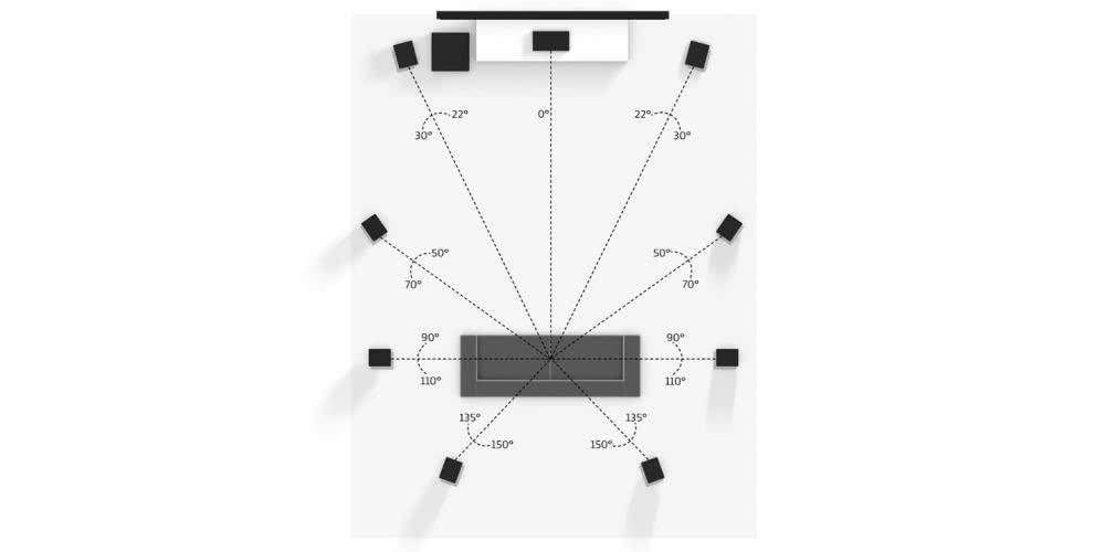dolby_speakerplacement_flat_9.1_virtual_