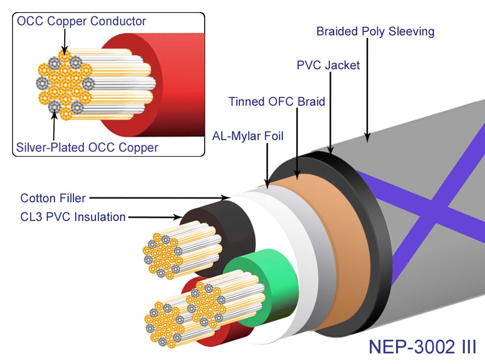 Neotech_NEP-3002_Mk_III-960.jpg