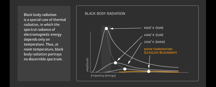 Black-body-radiation-diagram-UPDATE.png