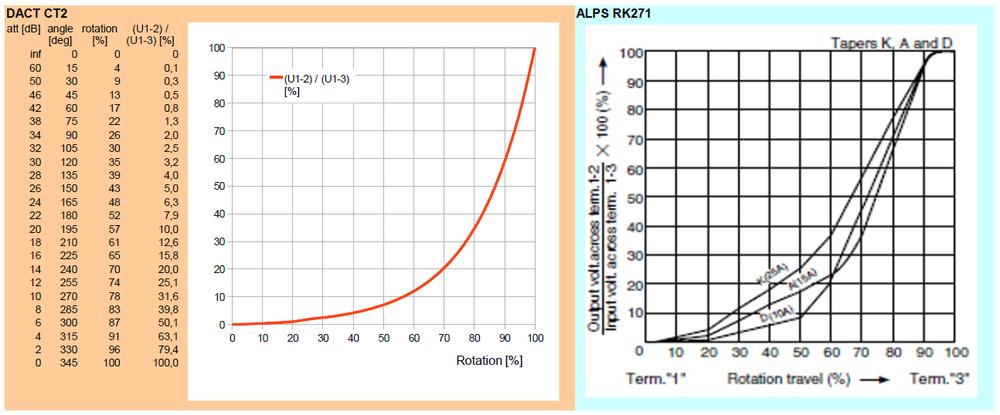 DACT-vs-ALPS.thumb.png.b4d2210a25f814e20d2d408cbc015810.png