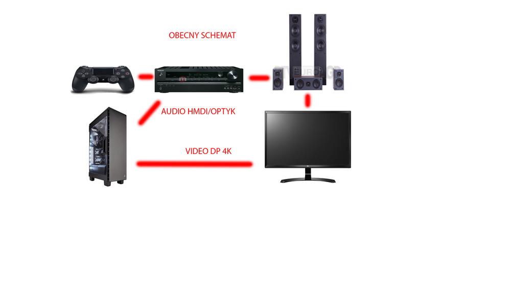 5b4b853f5bdf9_Schemataudio-videoobecny.thumb.jpg.dc66e77d742b08357d350c2041c65203.jpg