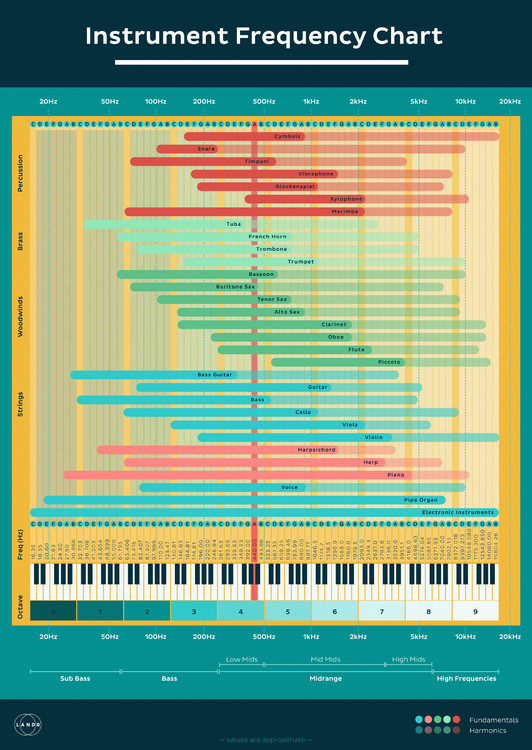 Instrument_Frequency_Chart.jpg