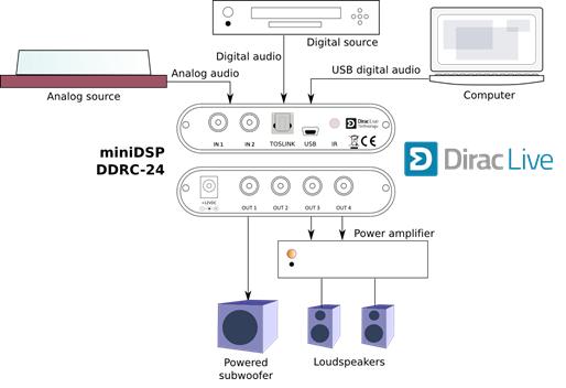 DDRC-24.png.bec9dc8861381debaf161369607a8153.png