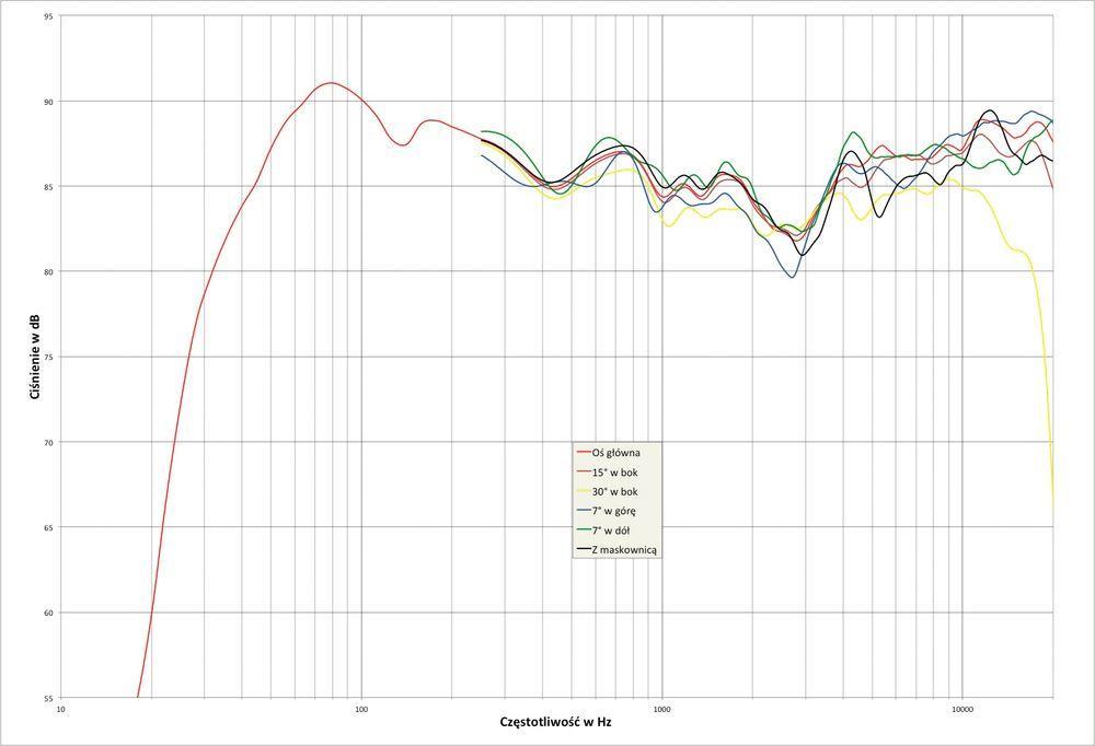 41849-dali_opticon6_audiocompl_lab2.jpg.02099575b5072ed6605f8fe6819eccc4.jpg