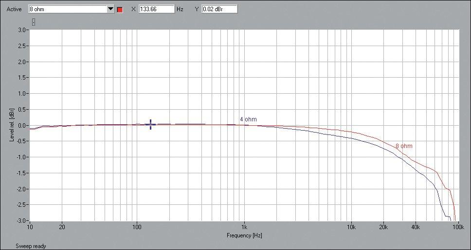 48592-wzmacniacz-zintegrowany-audio-research-gsi75-audiocompl-lab1.jpg.7a342e6444a8a6de255edc093e8dd2ef.jpg
