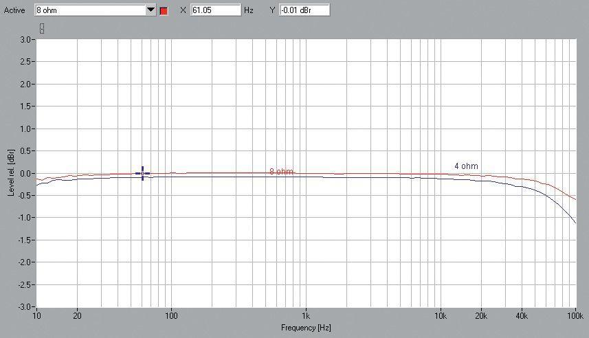 52140-laboratorium-yamaha-r-n803d-audiocompl-fot1.jpg.a4b1e5358990742ac7ead1ae238c4657.jpg