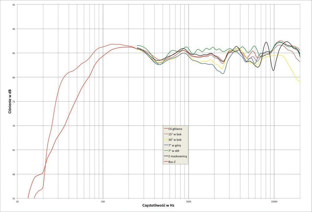 monitor-audio-silver200-audiocompl-lab2.jpg.f6836ba19a1a21e6c14621dc14c14250.jpg