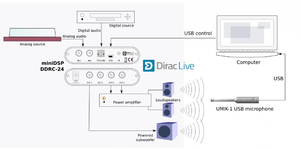 Podłączenie DDRC-24.PNG