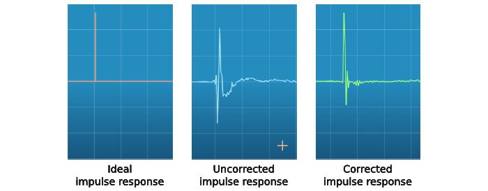 rew-vs-dirac-impulse.png.515aeb59671381b6e969745904bb4258.png