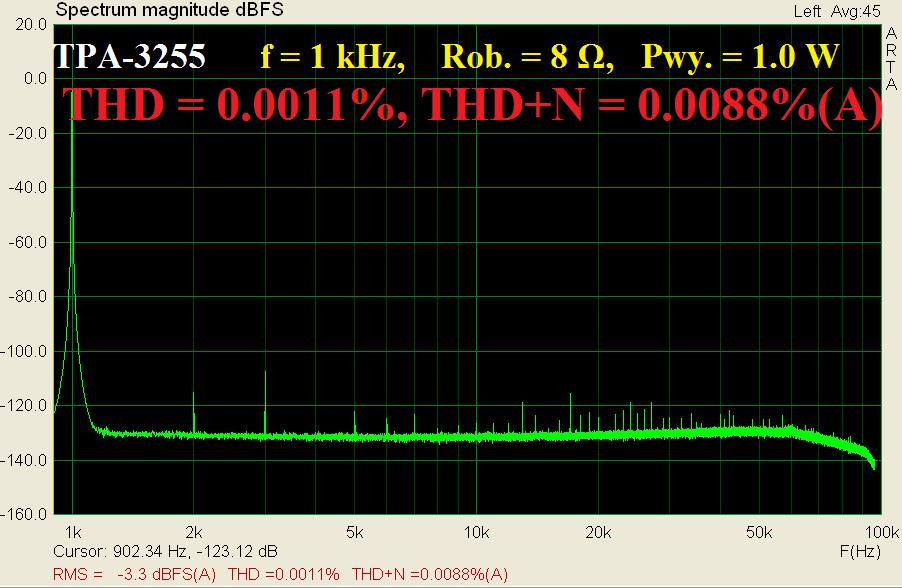 THD_1kHz_1000mW_8R.PNG