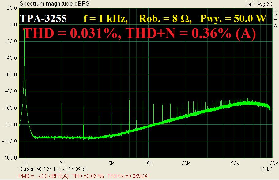 THD_1kHz_50000mW_8R.PNG