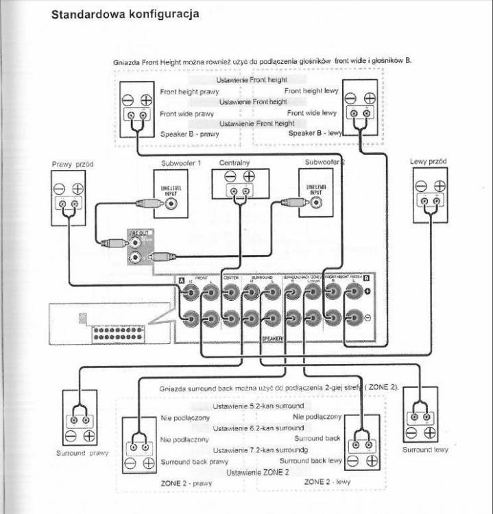 standartowa konfiguracja.jpg
