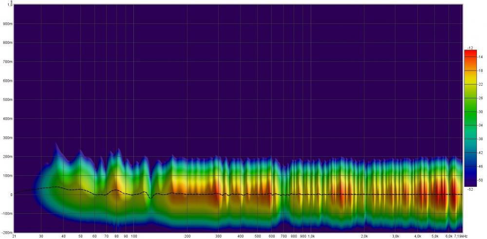Spectogram.thumb.jpg.db5bd03396df1aebf8358cf2d044a599.jpg