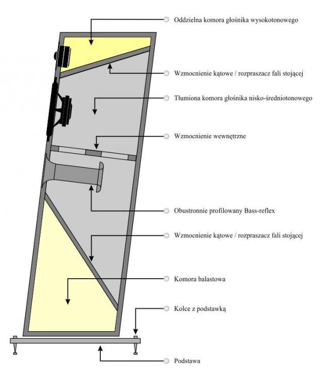 elektrino 150 enclosure.jpg
