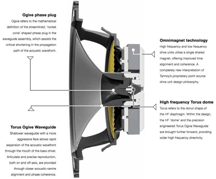 tannoy-revolution-xt-8f-floor-standing-speaker-image4.jpg.f81d01e1bc3e3fb6ac031049a8193d41.jpg