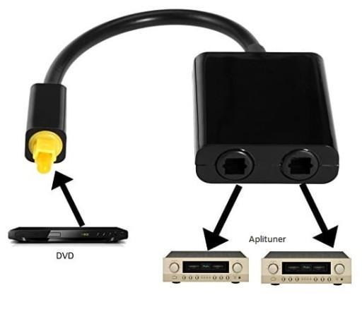 TOSLINK-splitter-1x2-kabel-optyczny-trojnik-AUDIO.jpeg