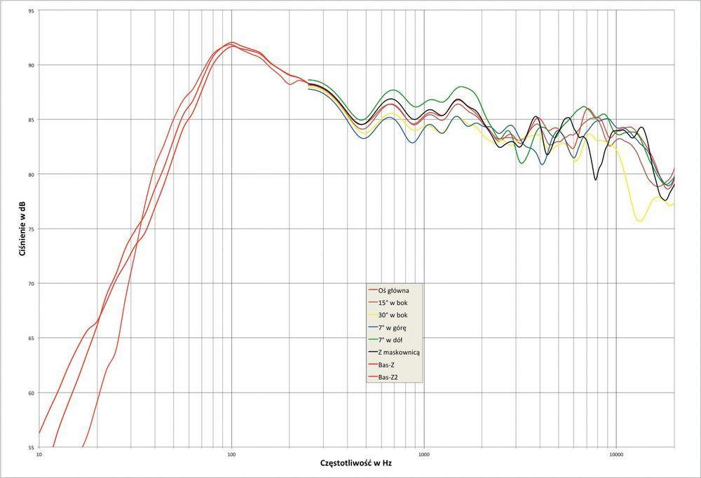 50708-monitor-audio-monitor300-audiocompl-lab2.jpg.751d872a8f990be6539ef37c7fb16cd5.jpg