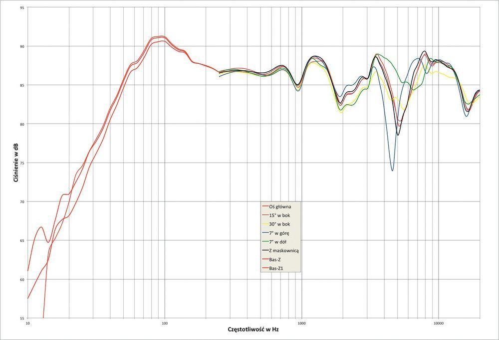 51090-laboratorium-bowers-wilkins-702-s2-audiocompl-fot3.jpg.e099ef6300f744c2bd760ac630b57b5c.jpg