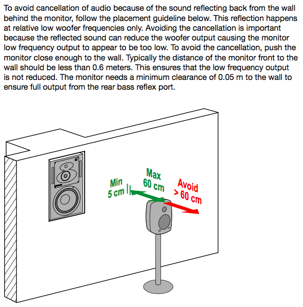 advice-ignore-speaker-manual-image-04-manual-genelec.png.f23f102568886e71dc51483f9679276b.png
