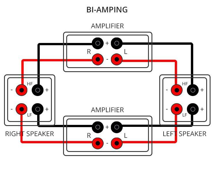 bi-amping-setup.jpg.a196e4706c90658b0054b53bccddb55b.jpg