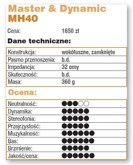 masteranddynamic_mh40_o.jpg