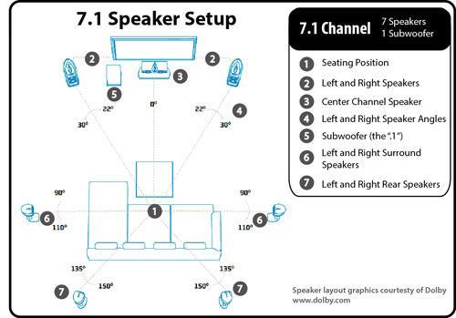7.1-speaker-setup.jpg